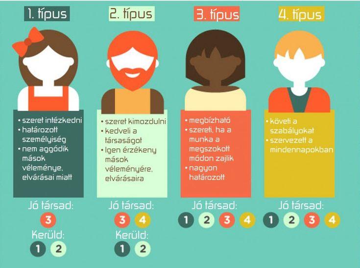 Milyen típusú tanuló vagy? És kivel érdemes együtt tanulnod? IQfactory