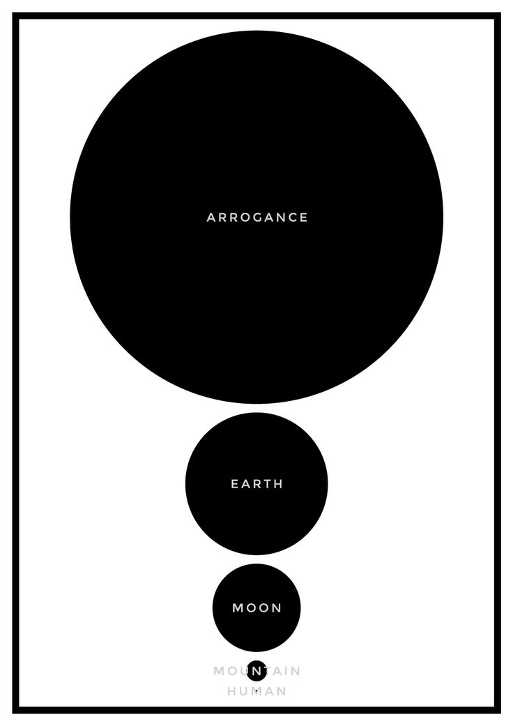 Jasa Desain Grafis - Size Comparison Poster #design #designisnpiration #concept