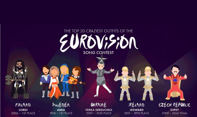 The Top 20 Craziest Outfits of the Eurovision Song Contest #infographic