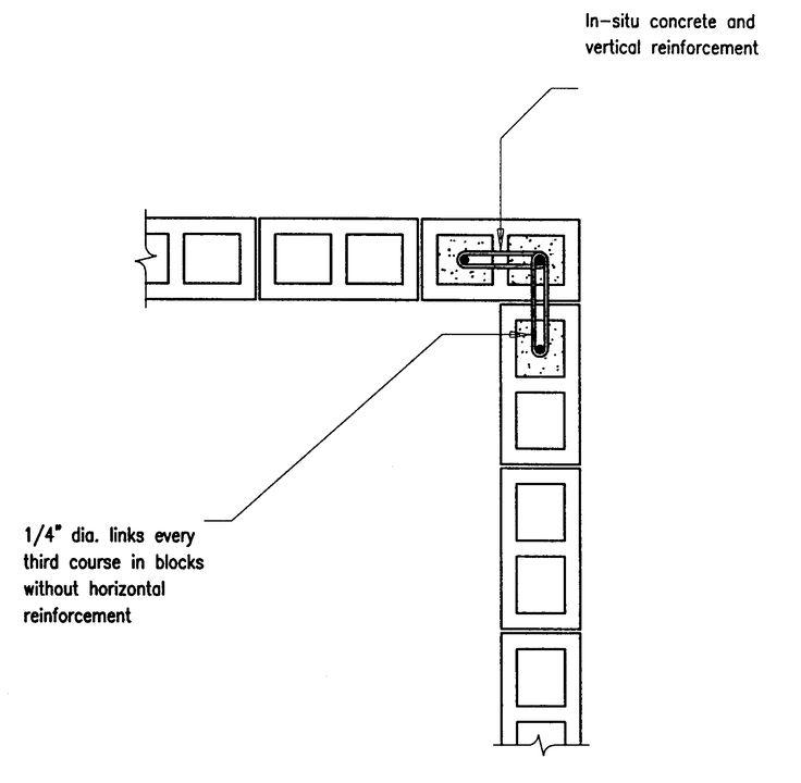 cat5 punch block wiring diagram 17 best images about construction - cmu on pinterest ... cement block foundation diagram #7