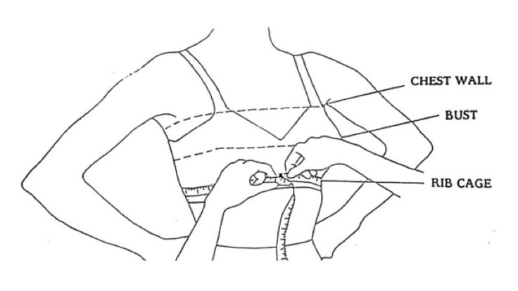 How to ensure you buy the right size post-op bra online