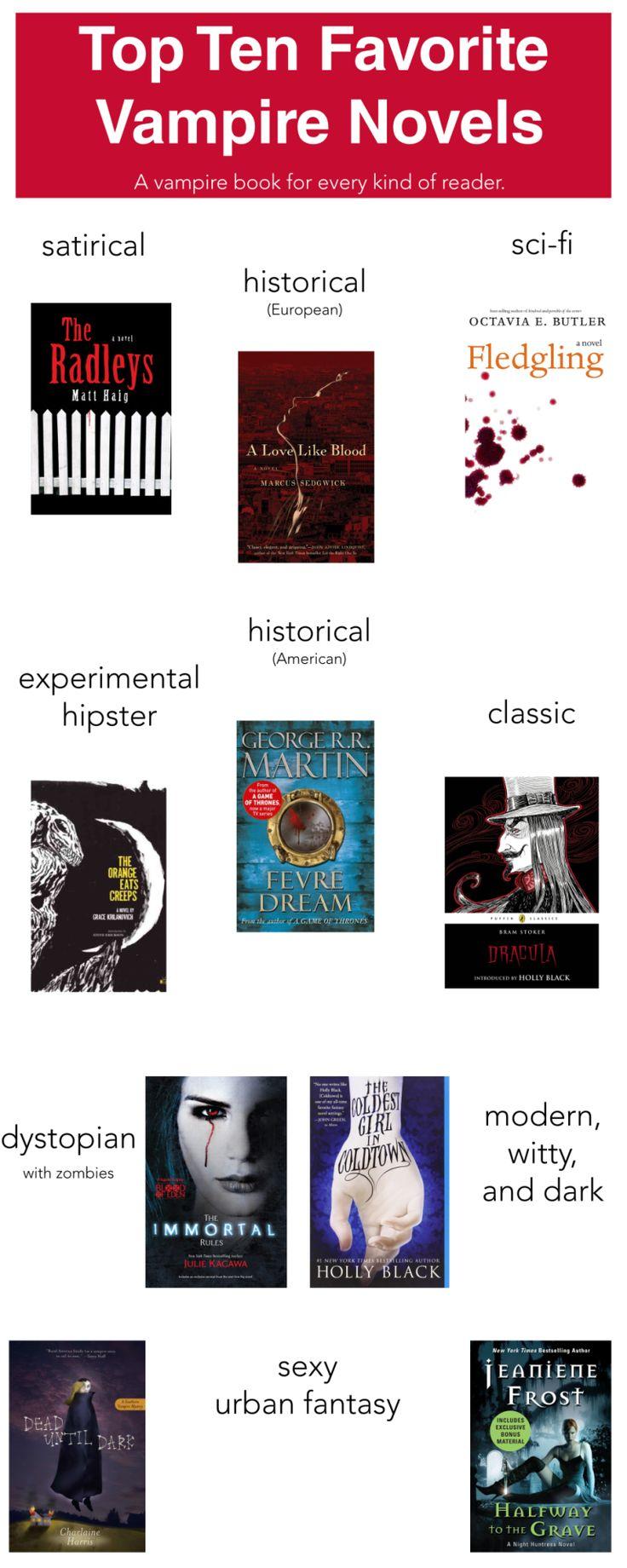 Favorite Vampire Novels
