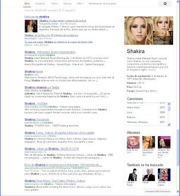 Curiosidad Google y Shakira