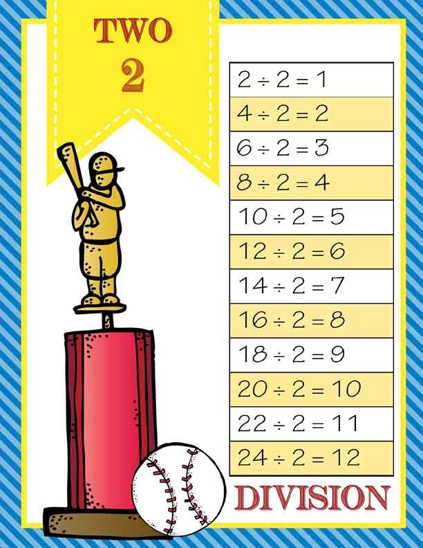 BASEBALL Theme Classroom Decor / MATH printables / Multiplication and Division posters to 12 / ARTrageous FUN / graphics by Melonheadz