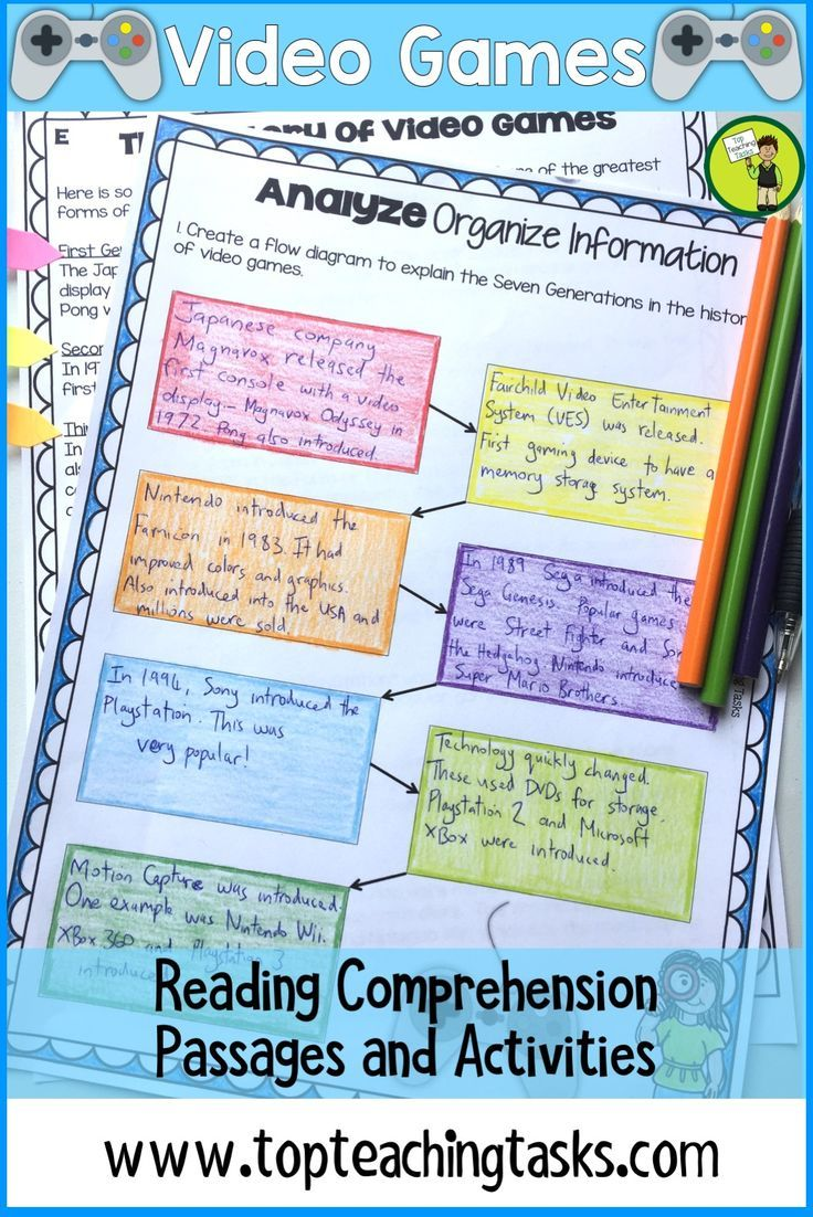 This Video Games differentiated reading comprehension resource includes four Grade Four (Year Five) and Grade Five (Year Six) non-fiction informational passages with six engaging text dependent higher order thinking tasks - perfect for close reading! Great for close reading, test prep, literacy circles, guided reading activities for kids. Learn about Pokemon Go, the history of Pokemon, the history of anime and the history of video games.