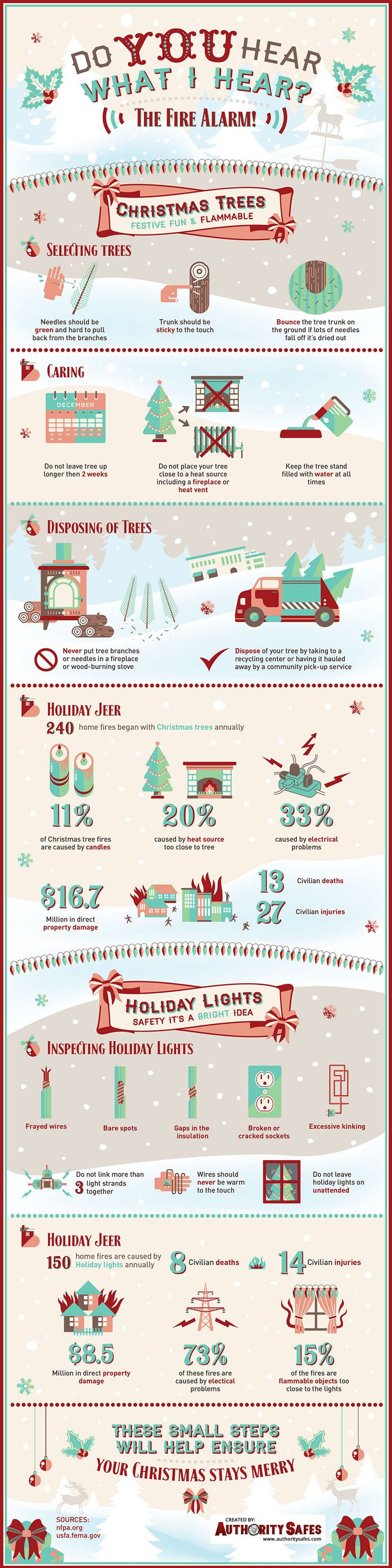 Christmas Safety Articles & Posters « Safety Awakenings
