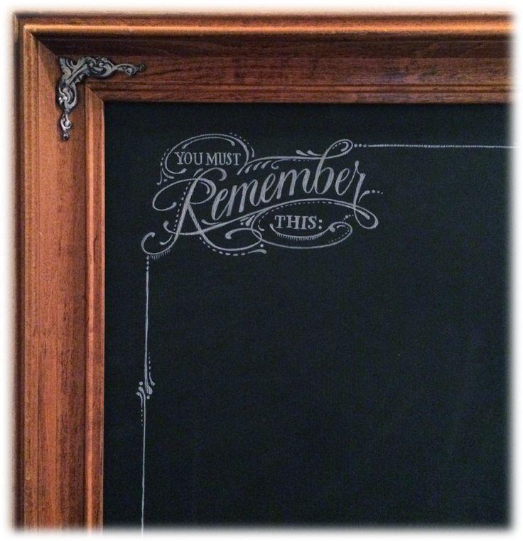 Kitchen Wall Mount Chalk Writable Menu Board