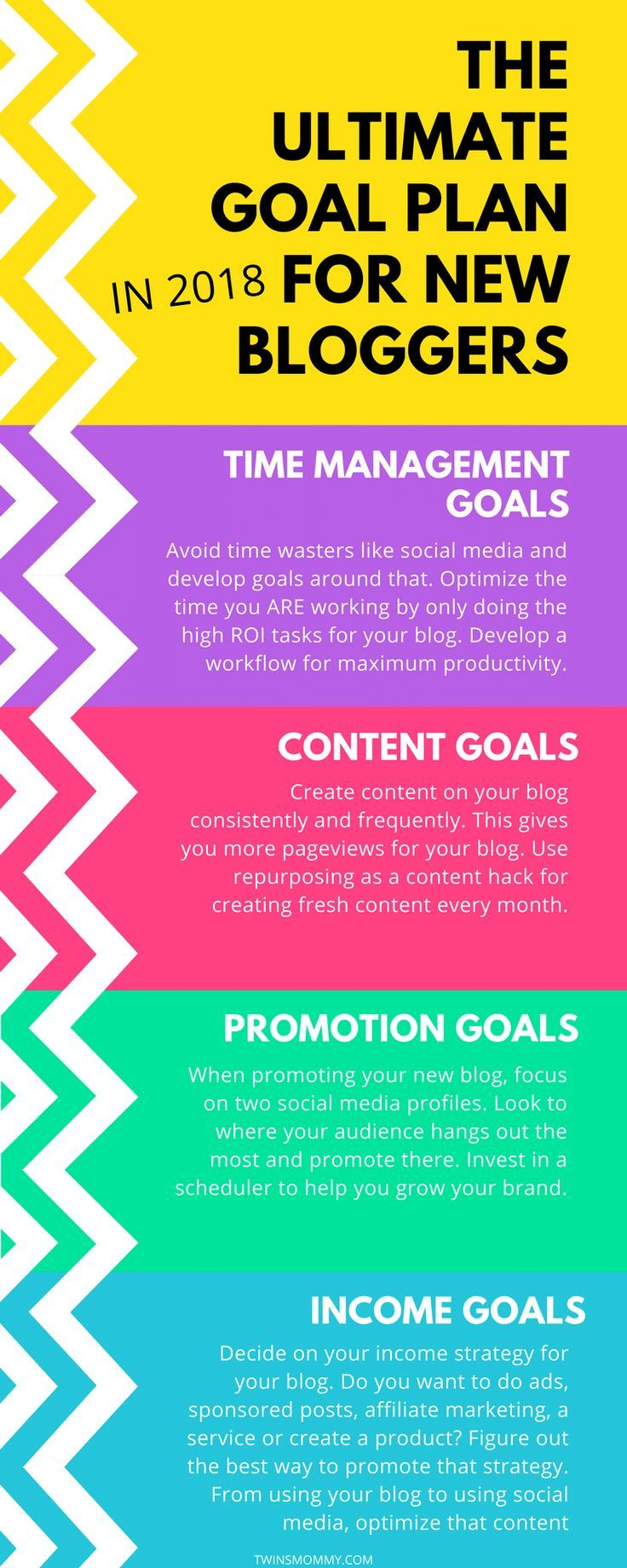 You goal plan for 2018 is here! Deciding on how to grow your business and blog you need goal planning ideas. Learn effective time management tips, promotion strategies and how to make money blogging goals