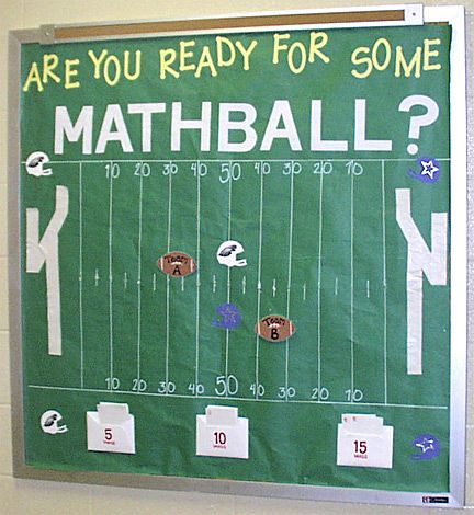 pictures of sports themed classrooms | Classroom Theme
