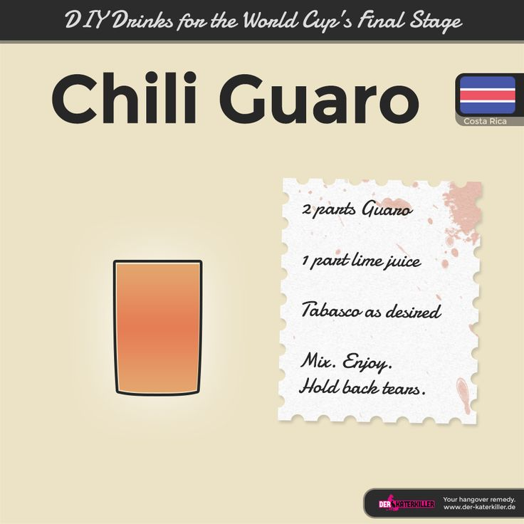 Costa Rica surprises with their football play and some hot spicy recipe.