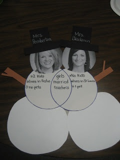 Compare Contrast snowman pals. Fun winter bulletin board to combine both 4th grades