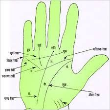 love marriage and arrange marriage and divorce in palmistry advantages of love marriage love marriage calculator love marriage vs arranged marriage love marriage astrology love marriage korean drama love marriage movie love marriage quotes wazifa for love marriage love marriage palmistry in hindi palmistry love arranged marriage love marriage prediction in palmistry love marriage indication in palmistry love marriage palm reading palmistry love marriage lines for boys love marriage divorce…