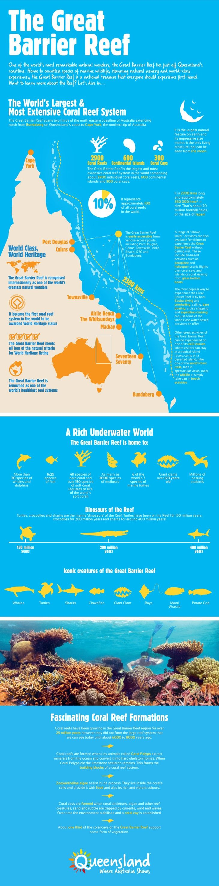 The great barrier reef of Australia.