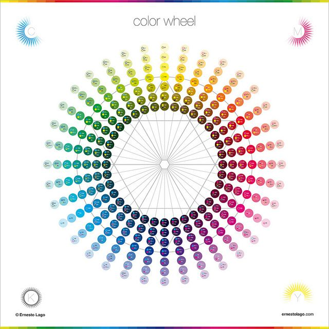 Color Wheel | Color Poster Collection | Flickr - Photo Sharing!