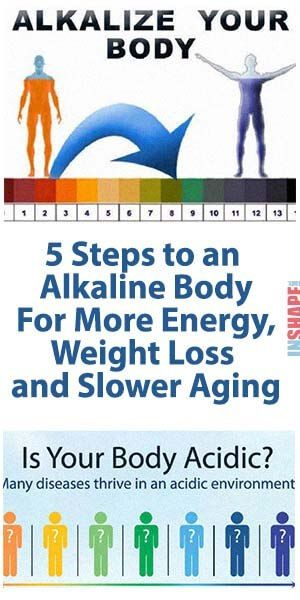 5 Steps to an Alkaline Body For More Energy, Weight Loss and Slower Aging - InShapeToday