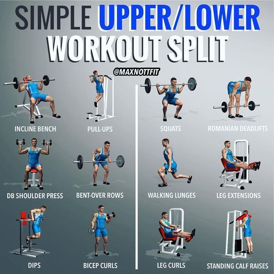 workout split pull workouts combo muscle lower push legs growth chest gym splits upper exercises leg strength routine overall gymguider