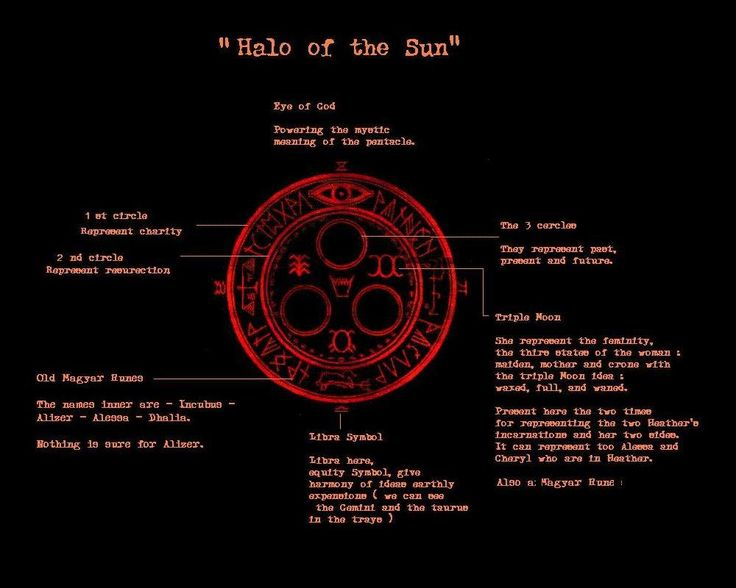 Halo of the sun~Silent Hill
