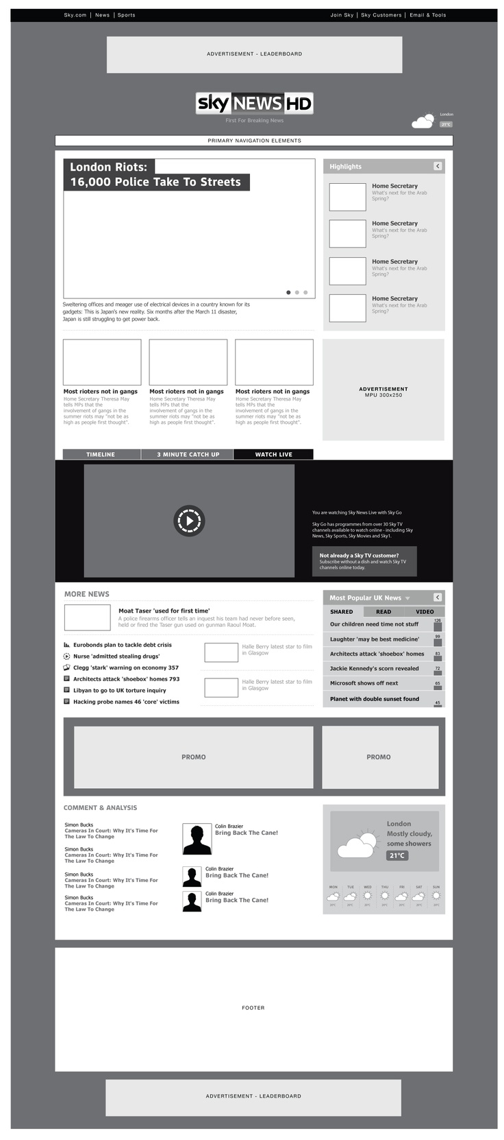 147 Best Images About Website Wireframes On Pinterest