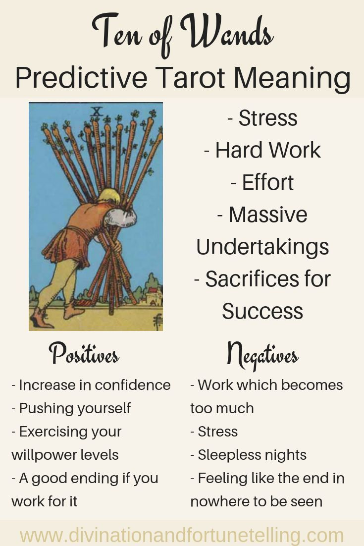 Future tarot meanings ten of wands lisa boswell wands