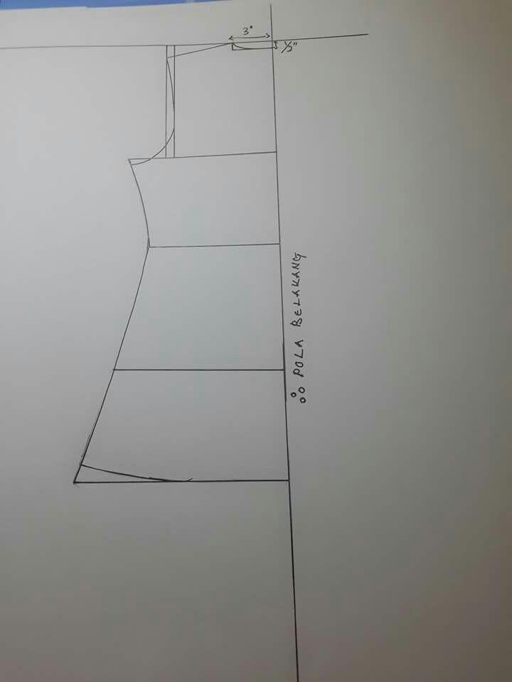 Pola belakang kardigan
