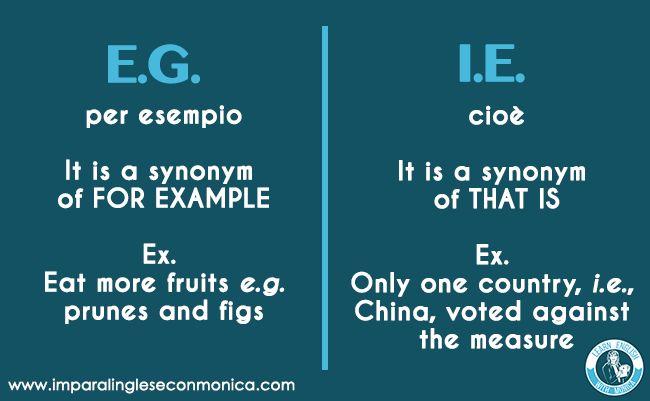 Confusing words of the day: E.G. or I.E.? Sai cosa significano queste abbreviazioni latine?   #Englishsnippets #confusingwords #imparalingleseconmonica #learnenglishwithmonica #studyenglish #inglese #videolezioni