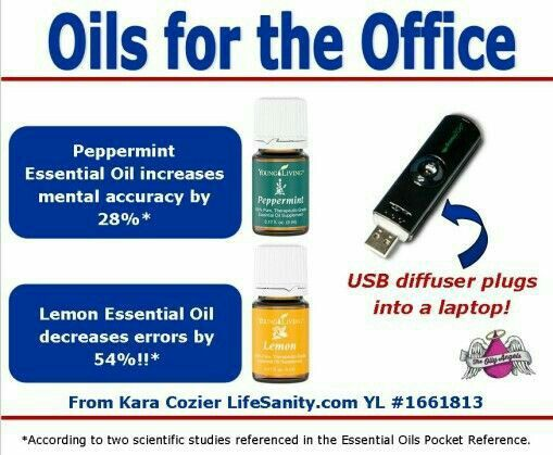 Diffusing Oils For Office Diffuser Diffusing Blends
