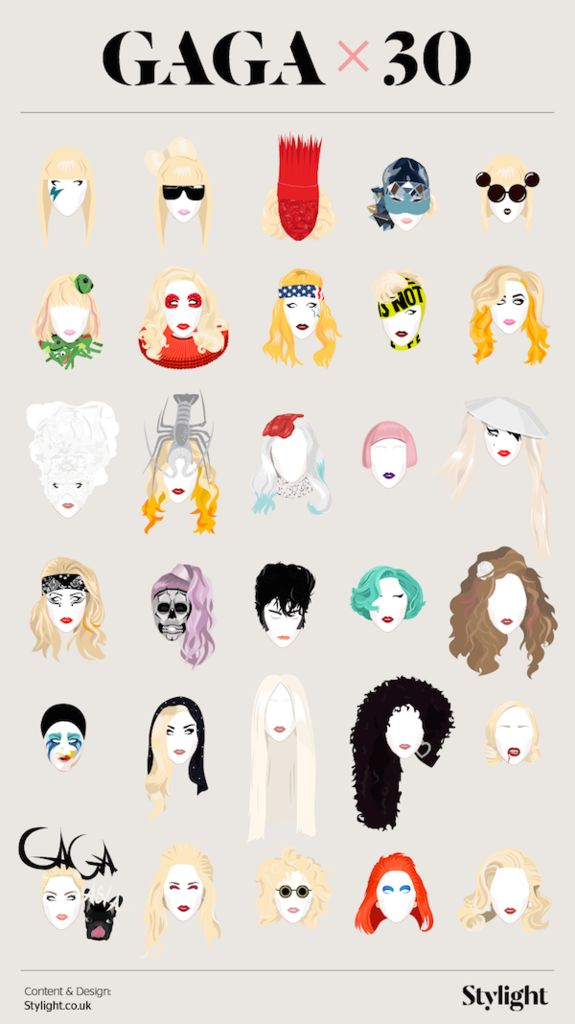 Evolution of Lady Gagas 30 Iconic Looks To celebrate the 30th birthday of Lady Gaga Stylight had the great idea to recreate an infographic series of the 30 most iconic looks of the diva. From the meat-dress to the McQueen mask the studio very talented for creating this kind of digital illustrations pay tribute to what they call the fashion chameleon. Find out more below. #xemtvhay
