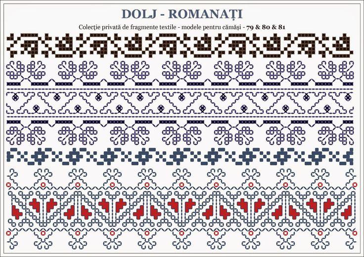 Traditional Romanian motifs - OLTENIA Dolj - Romanati