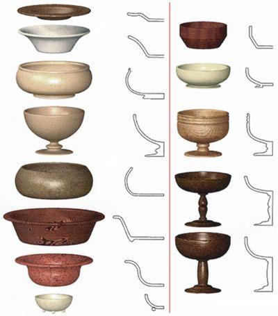bowls_plan                                                                                                                                                                                 More
