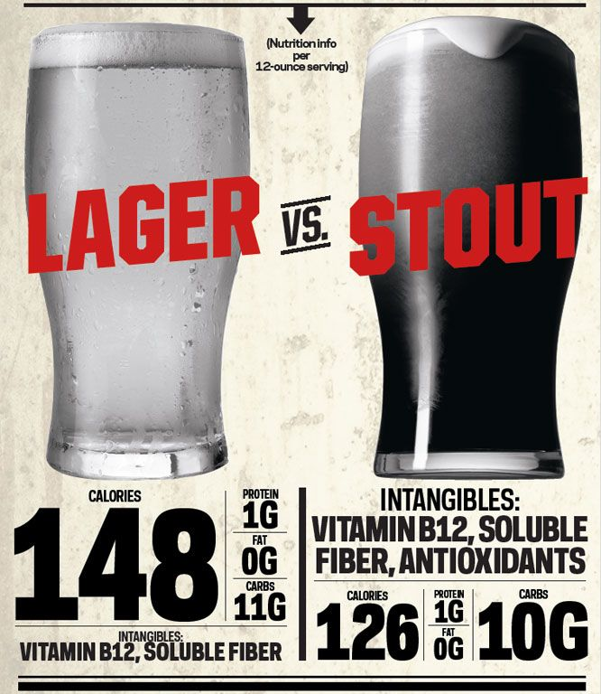 Nutritional Alcohol Information: Food Fight: Lager vs. Stout | Muscle & Fitness