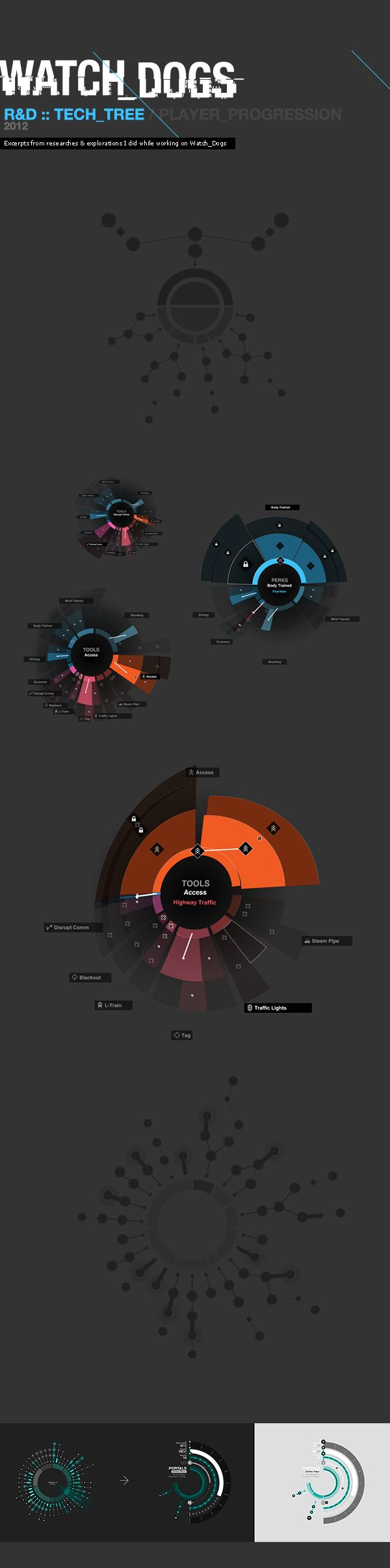 WATCH_DOGS : Tech Tree by Timothe Lapetite, via Behance