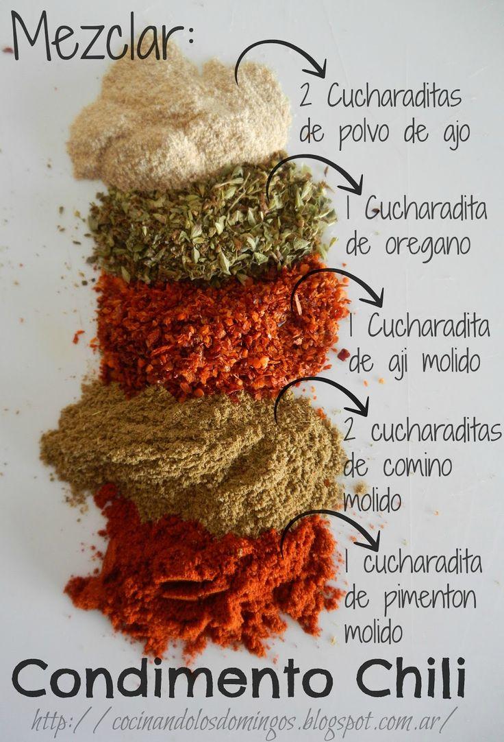Cocinando Los Domingos: CONDIMENTO O POLVO DE CHILI (CHILE)