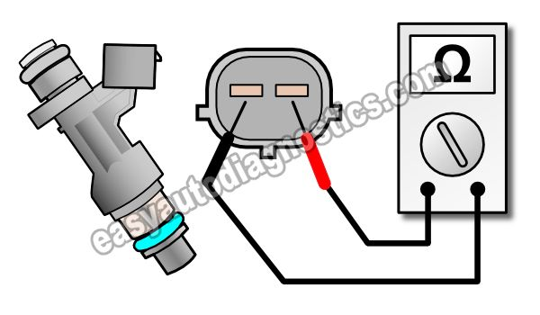 Cómo probar un inyector de combustible MAL (2.5L Nissan Altima, Sentra)
