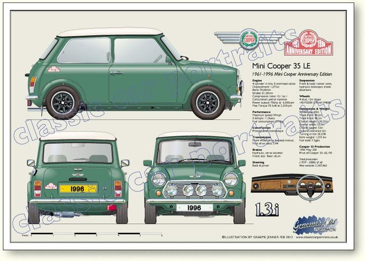 Mini Cooper 35 1996
