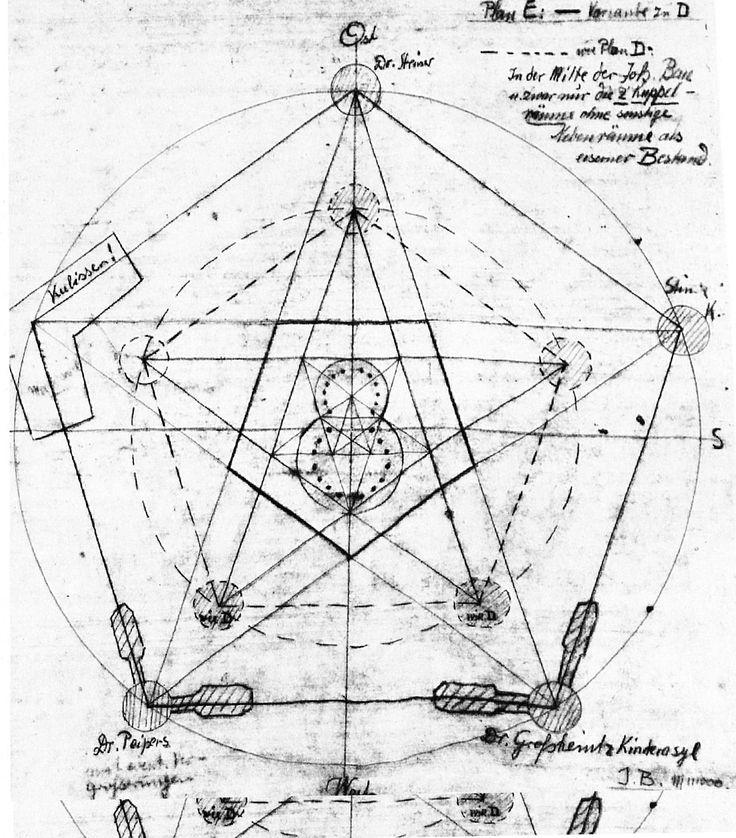 Site plan of First Goetheanum / Dornach / Rudolf Steiner (1913)