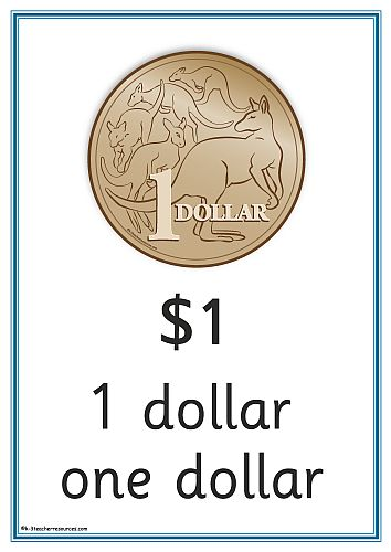 Australian money teaching resources - includes a poster for each coin and note, and coin and note image sheets for printing.