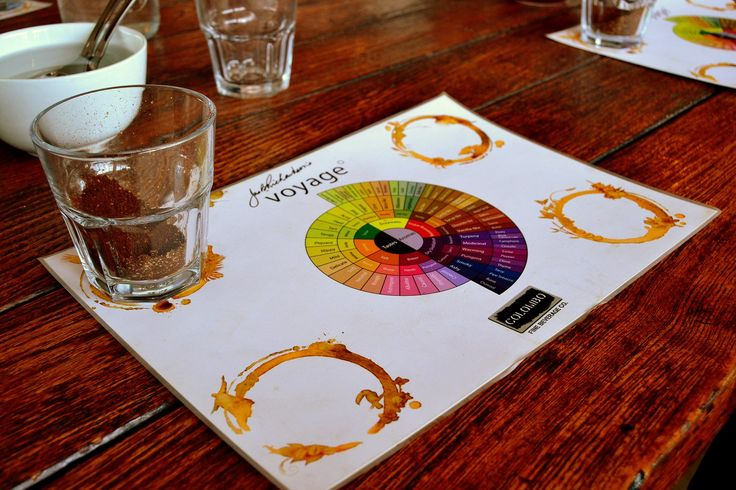 The flavour and aroma wheel. #coffee