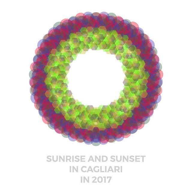 Data visualization of sunrise and sunset in Cagliari in 2017 - #datavisualization #bigdata #data #visualization #generativeart #generative #design #pattern #geometric #code #codeart #python #nodebox #graphic #graphicdesign #graphicdesigner #infographic #work #study #thesis #ied #time #sunset #sunrise #cagliari #sardinia