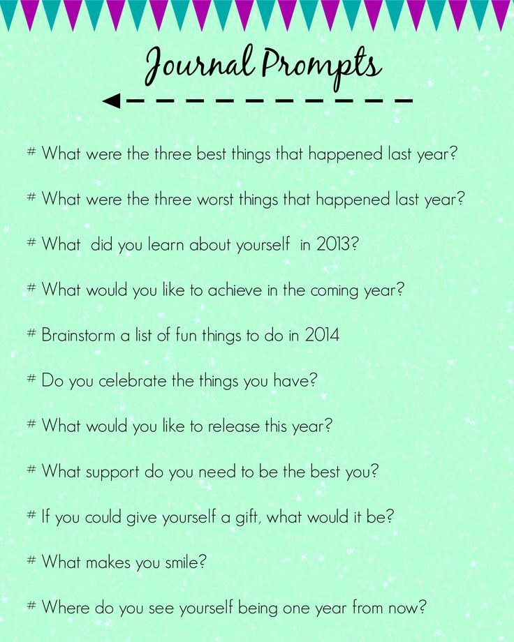 Yoga Journal Prompts