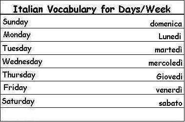 Italian Vocabulary Words for Days of the Week - Learn Italian