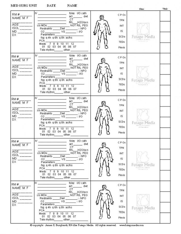 "5  Nursing Worksheet Templates ??"" Free Word, PDF Documents Download ..."