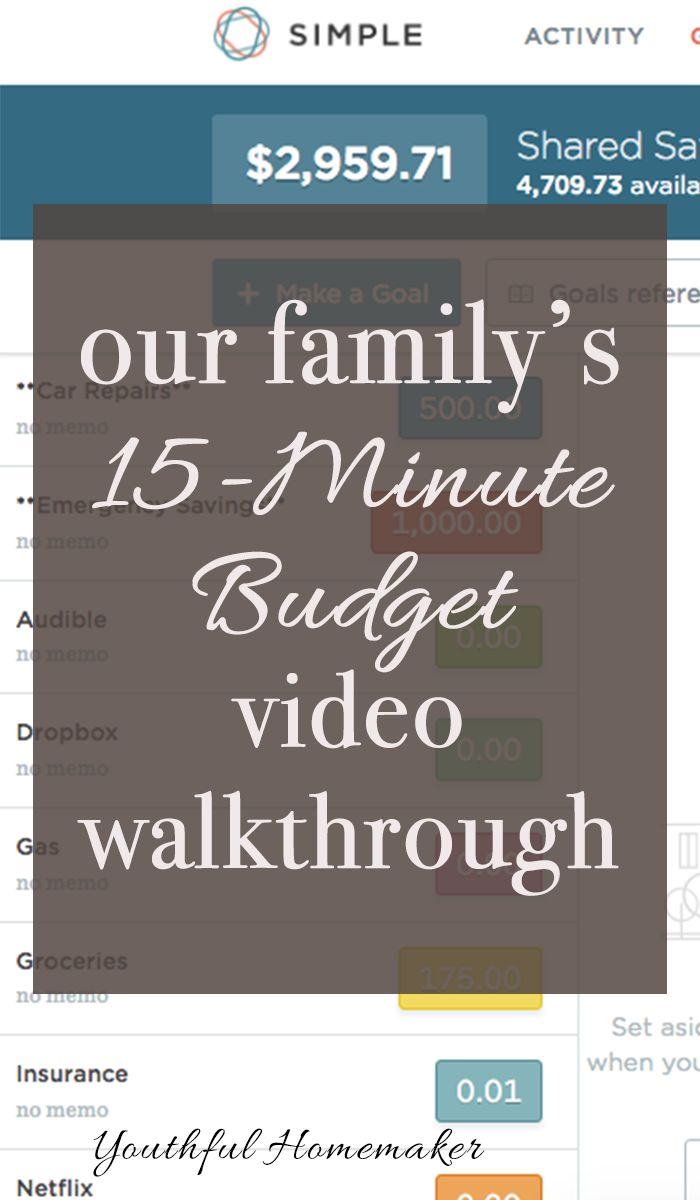 our family s 15 minute budget with a digital cash envelope on fast and easy ways to refresh your home on a budget id=40648