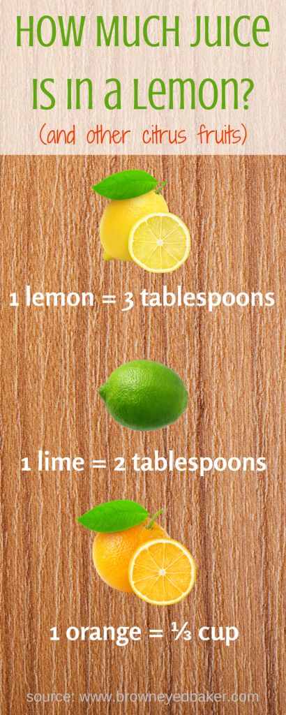 How Much Juice is in a Lemon (and other citrus fruits)?  An easy-to-read graphic included! | browneyedbaker.com