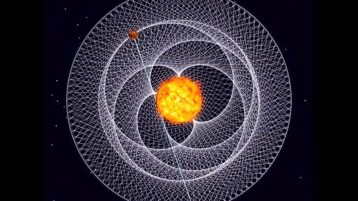 Beautiful dance of the Earth and Venus around the sun