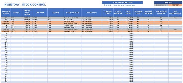 Inventory Stock Control Template