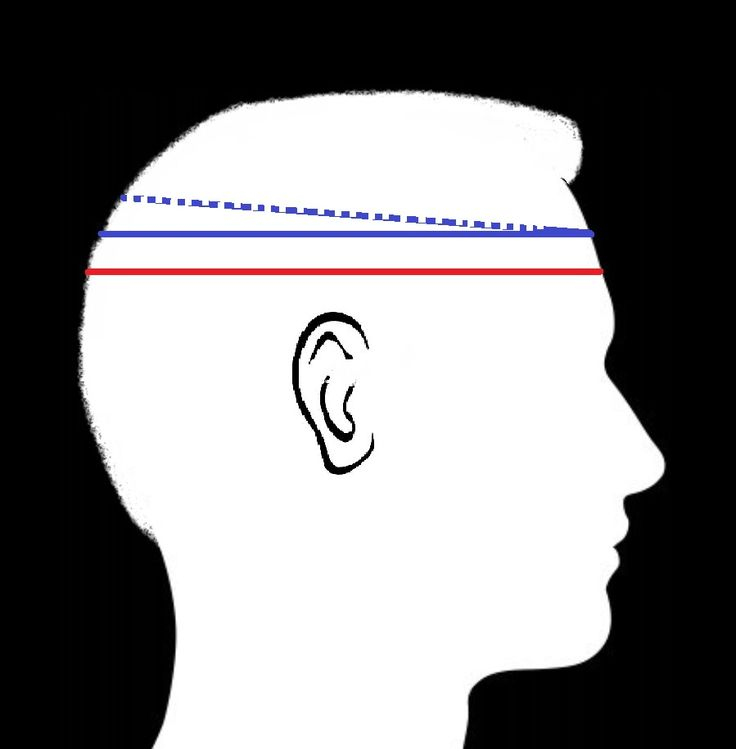 "Boaters are often worn higher on head due to shallow crown height or at can be worn a slanted angle. Likewise Berets are worn higher ( some say 2 finger above eyebrow - though depends on ones fingers size!). The diagram show this cross section of the head is smaller than the standard ""hat"" position. So as a rule a Beret or Boater is one size SMALLER than standard HAT size as heads tend to taper in further up to smaller a cross-section. #millinery #judithm #hats"