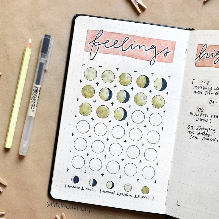 November mood tracker? I really like this one, i find it really elegant, functional and simple at the same time! As you can see my first…