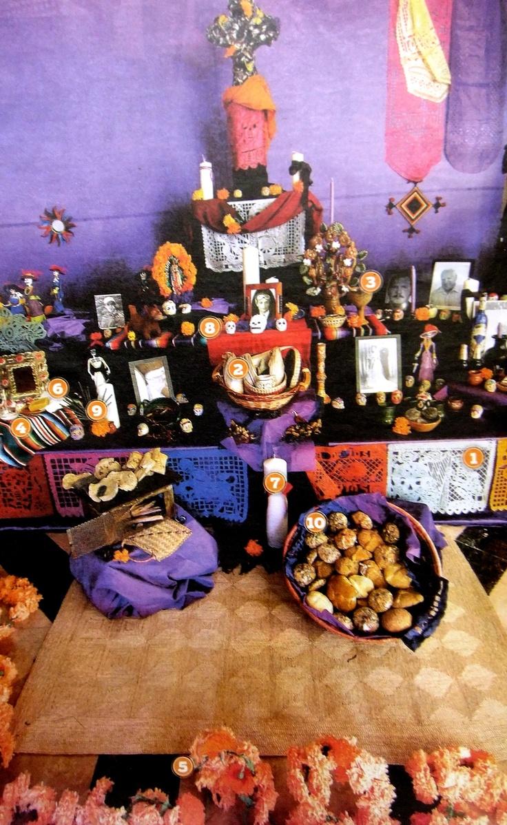 Altar, dia de los muertos