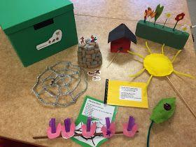 Specialpedagogik i förskolan: Språklåda:Insektsramsor