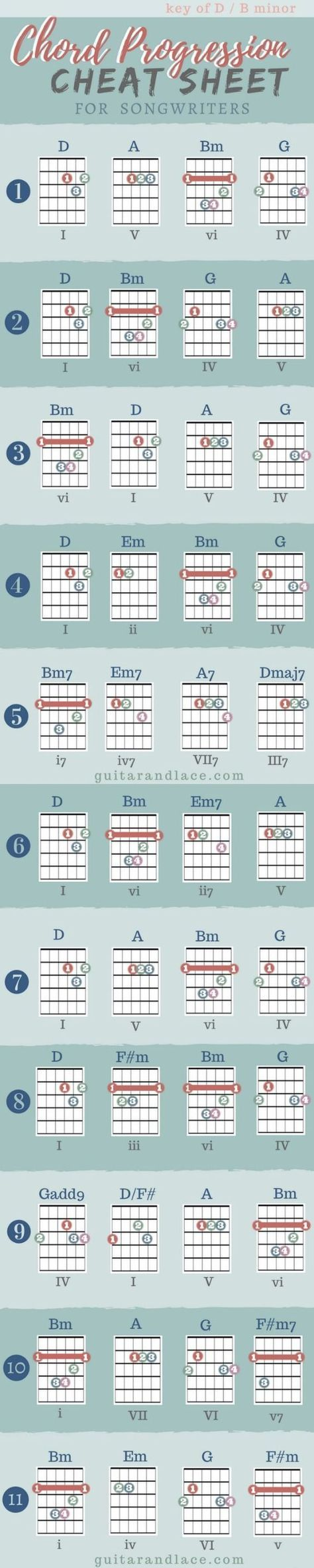 1471 best Guitar images on Pinterest | Electric guitars, Bass ...